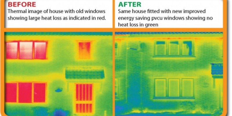 Door Heat Loss : Energy loss through windows explained by sunview team