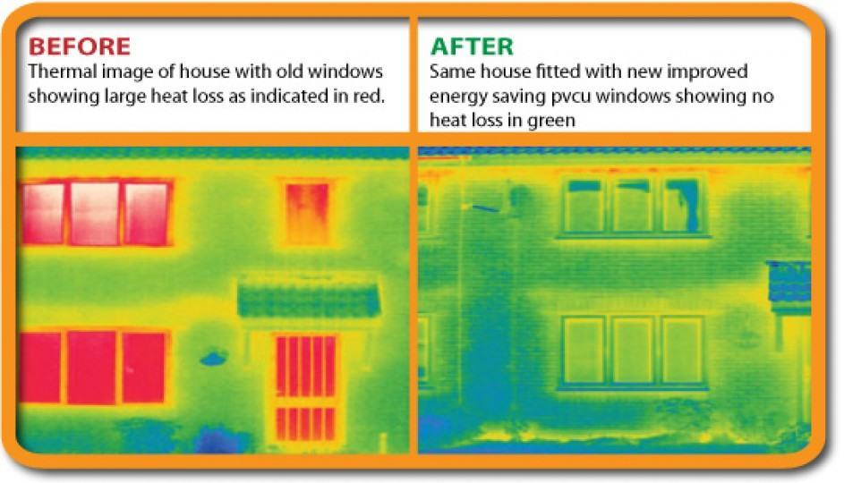 Energy loss through windows explained by sunview team for Most energy efficient replacement windows